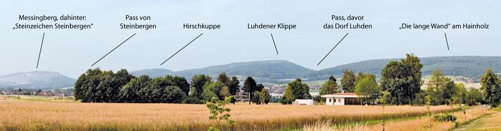 Panoramabild vom Standpunkt